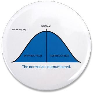 Normal bell curve  One Place for Special Needs