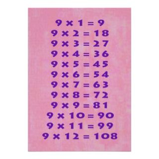 Times Table Collectible Card Custom Announcements