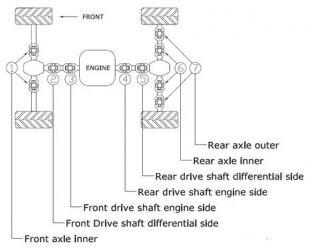 Joint frnt drive shaft Kawasaki KVF300/A Prairie 4x4 99 02 KLF400