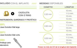 Mini Ball Implant Odontit Oficial