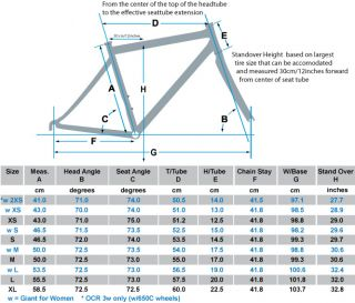 Giant OCR1 Road Bike Frame Fork Parts Excellent