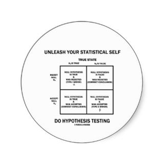 Unleash Your Statistical Self Hypothesis Testing Sticker