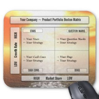 Your Product Portfolio Boston Matrix Mousepad by DigitalDreambuilder