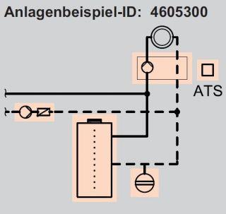 Viessmann Vitocrossal 300 26kw Gas Brennwert Kessel Set CU3A058,keine