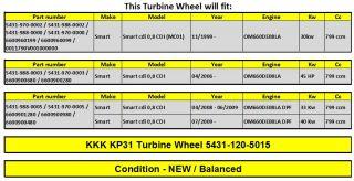 KKK KP31 Turbo Turbine Wheel and Shaft 5431 120 5015 / 54311205015