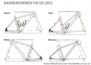 Focus Black Forest 4.0 Mountain Bike 2012