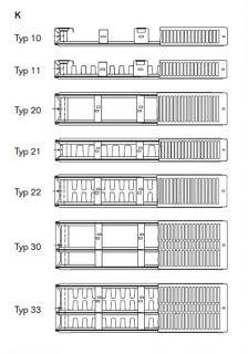 BUDERUS Kompakt Heizkörper Flachheizkörper Bauhöhe 600 Typ 11,21,22