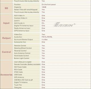 ES832AU 6.2 2 Din HD Car DVD Player GPS IPOD DVB T Bluetooth Radio