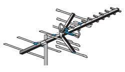 AntennaCraft HBU22 70 Boom HBU Series Antenna for UHF and
