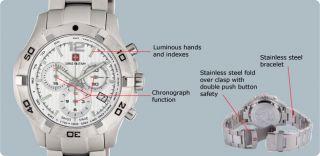 Swiss Military Calibre Mens 06 5I3 04 001 Immersion Chronograph White