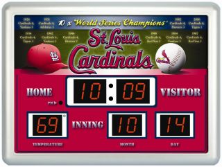 St. Louis Cardinals Scoreboard Clock