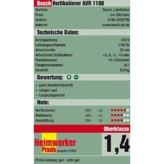 Bosch Vertikutierer AVR 1100 Baumarkt